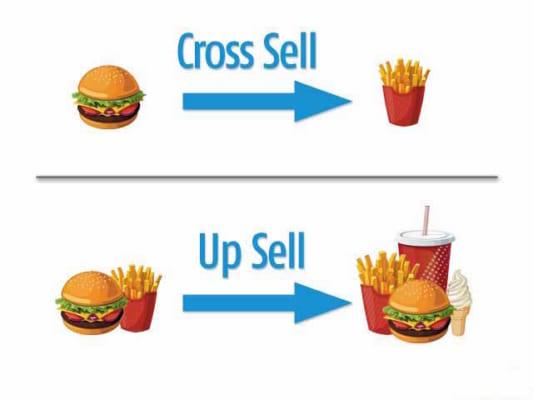 up-sell và cross sell