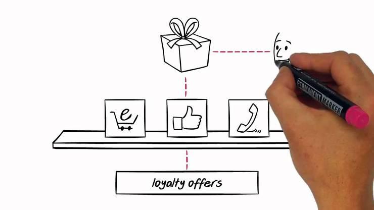 Làm thế nào để giữ khách hàng?