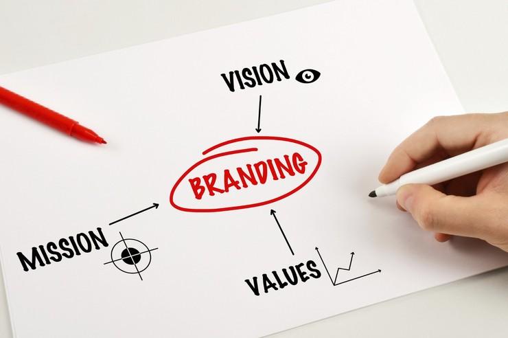 Xây dựng thương hiệu kinh doanh online