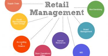 cửa hàng truyền thống cần áp dụng quy trình bán lẻ chuyên nghiệp