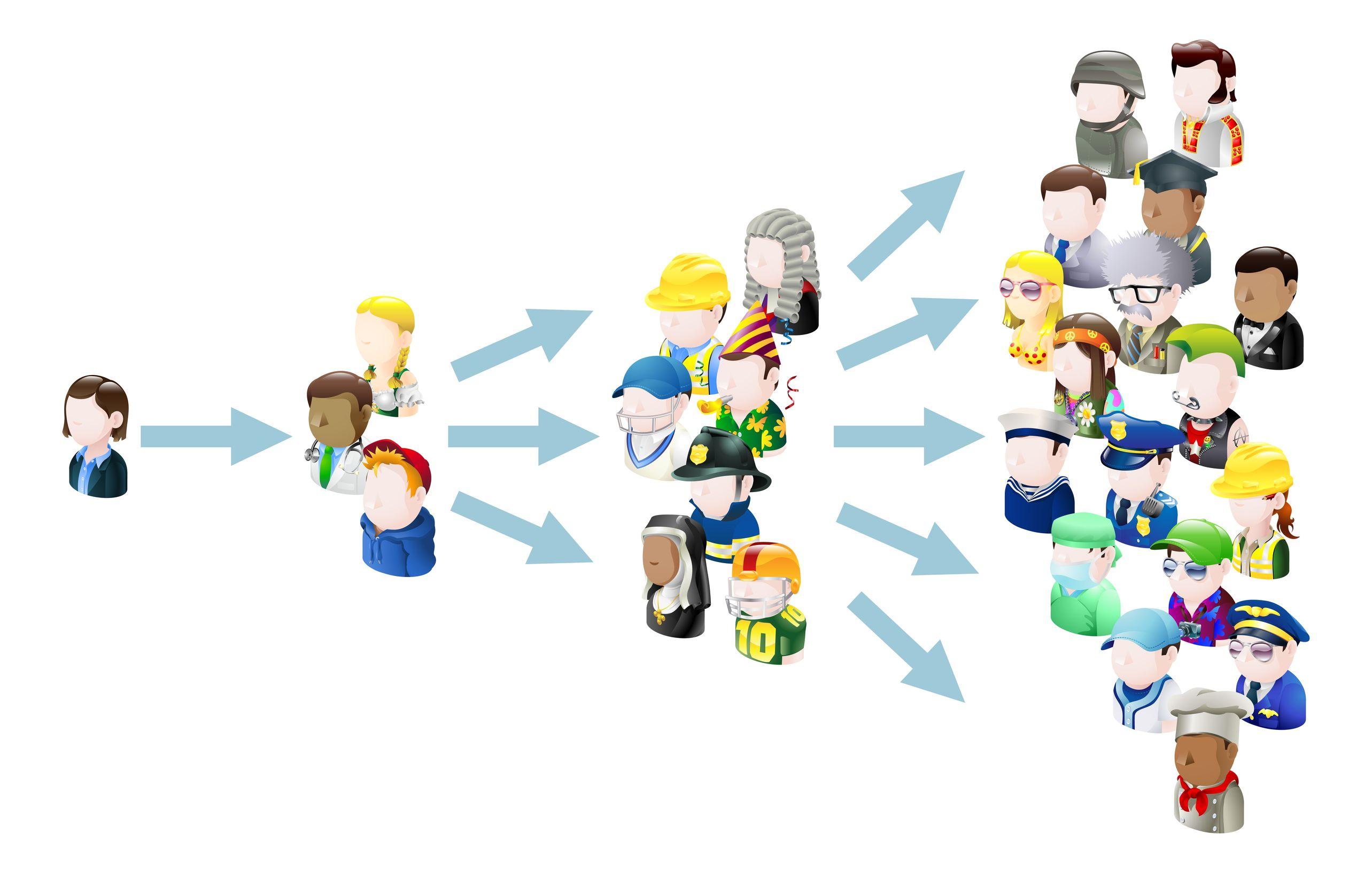 truyền miệng là công cụ marketing cốt lõi trong kinh doanh đa cấp