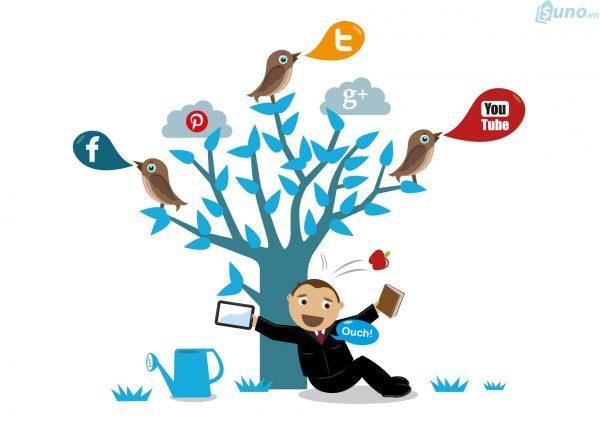 Không phải doanh nghiệp nào cũng có thể marketing online thành công
