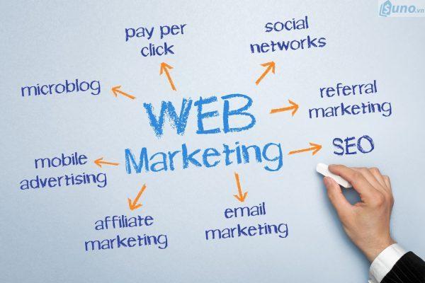 Chiến dịch marketing online không có mục tiêu rõ ràng