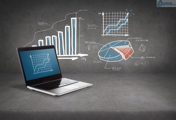 Nghiên cứu độ lớn của thị trường đồ gia dụng