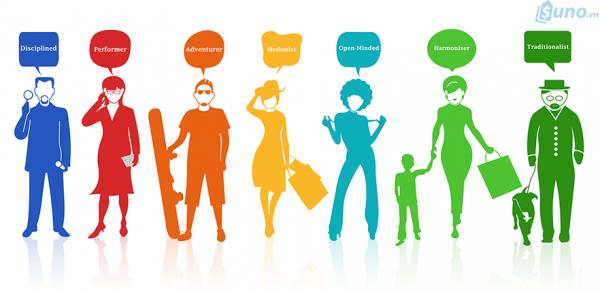 Khảo sát vị trí mặt bằng và nhân khẩu học trước khi lựa chọn