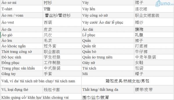 Mua hàng trên Taobao