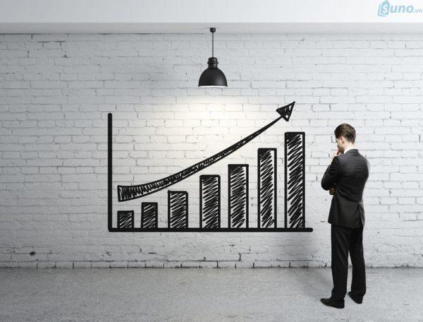 Làm thế nào để tăng lợi nhuận cho cửa hàng bán lẻ