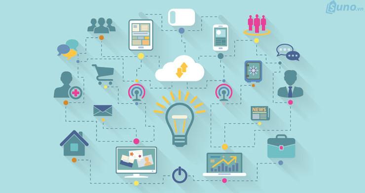 tương lai ngành bán lẻ 8