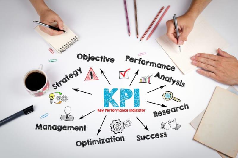 Liệu bạn đã biết những loại chỉ số KPI bán lẻ giúp đánh giá mức độ hiệu quả của việc bán hàng?
