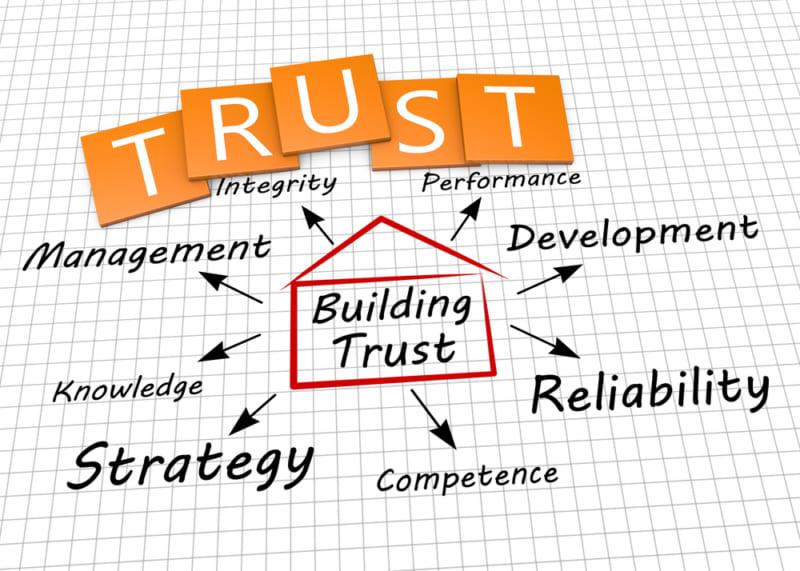 Để làm khách hàng tin tưởng ngay cả khi bạn chưa có thương hiệu chính là vấn đề nan giải mà nhiều nhà bán lẻ mới khởi đầu phải đối mặt